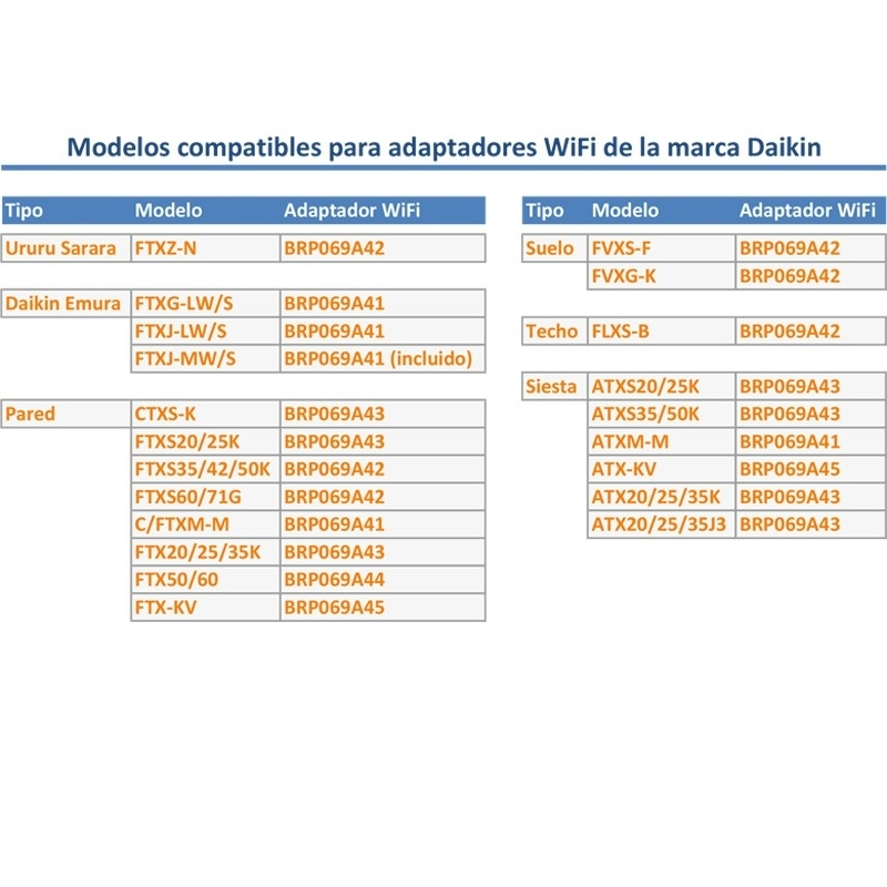 https://www.instaladoratermica.com/2383-tm_thickbox_default/daikin-control-wifi.jpg